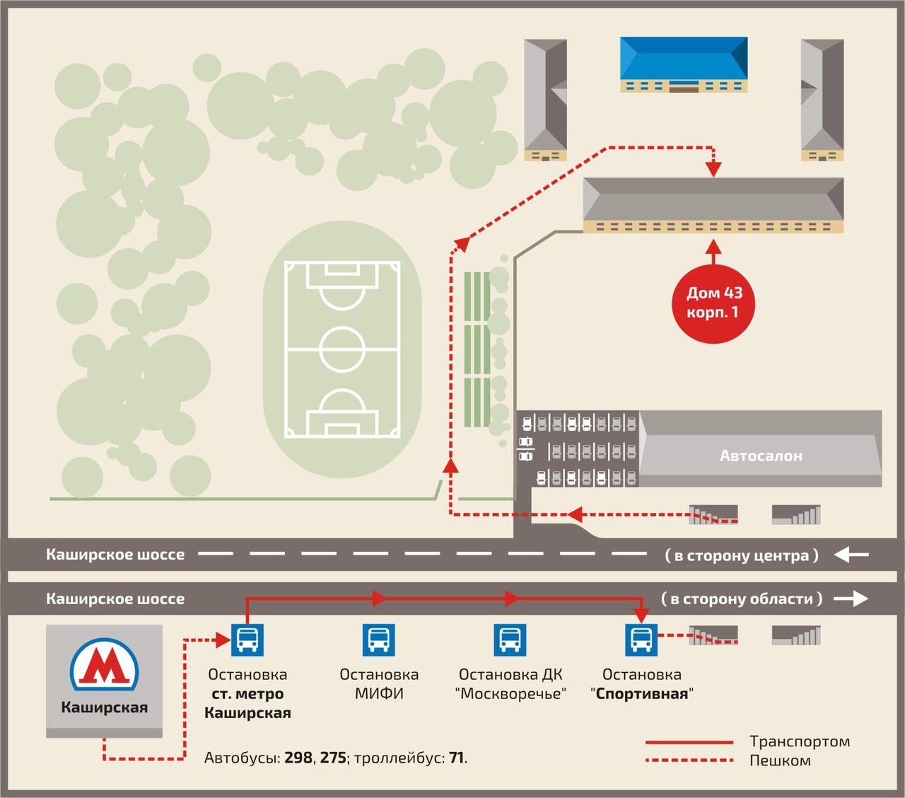 Схема онкологического центра на каширке